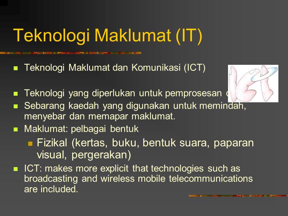 Teknologi Maklumat (IT)