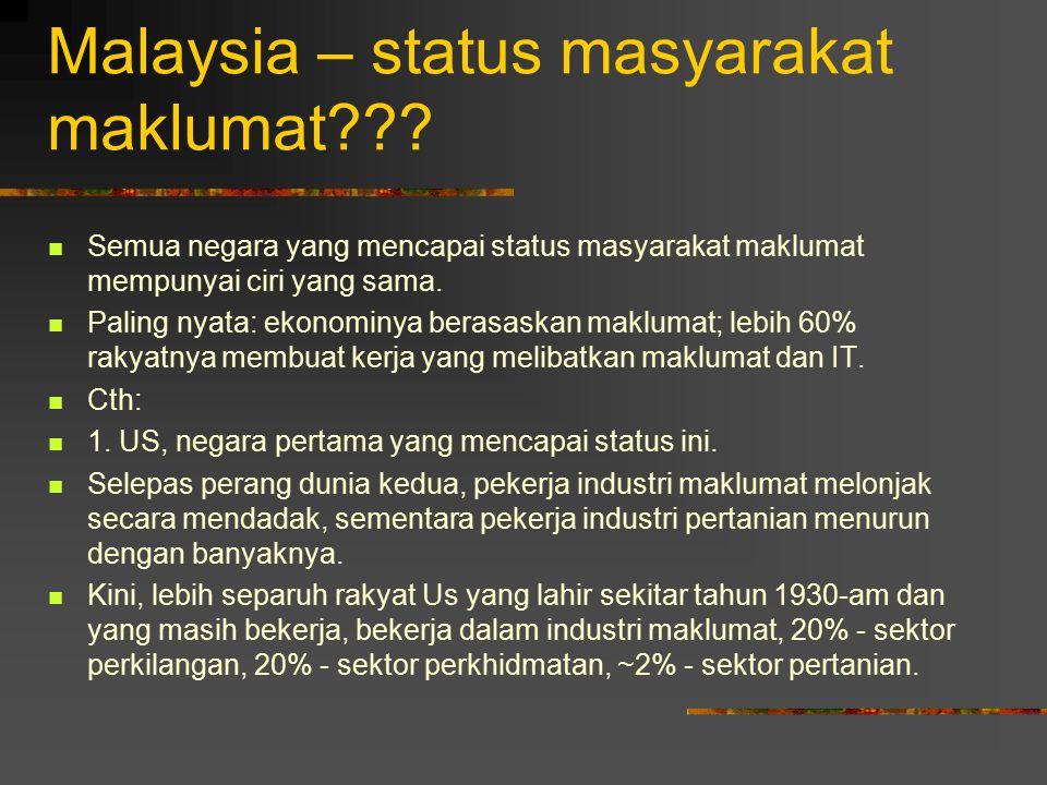 Malaysia – status masyarakat maklumat