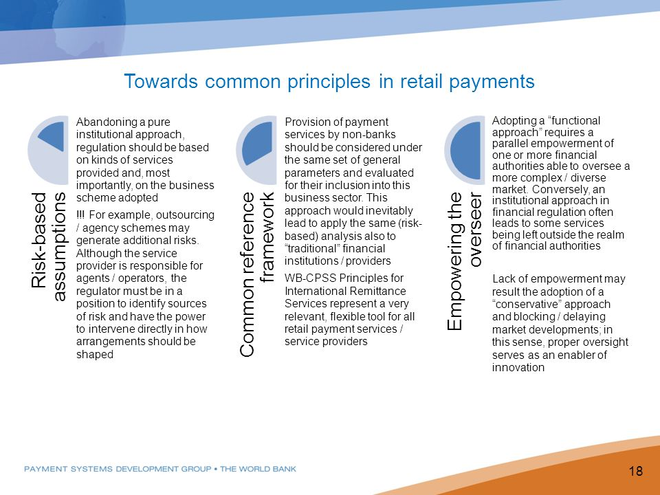 Towards common principles in retail payments