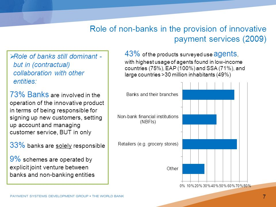 Role of non-banks in the provision of innovative payment services (2009)