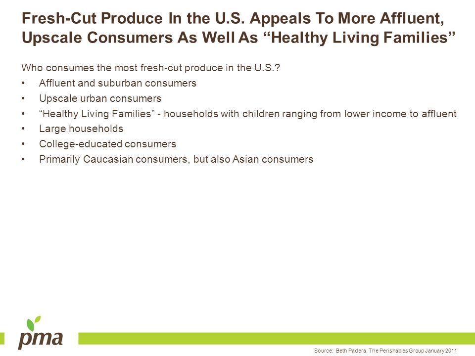 Fresh-Cut Produce In the U. S