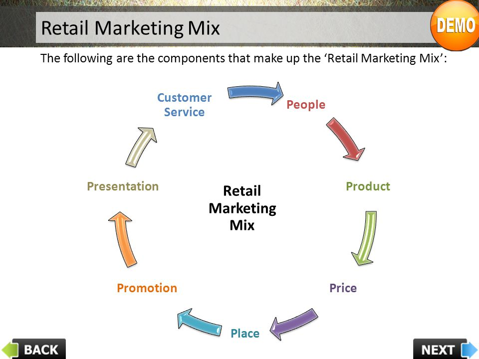 Retail Marketing Mix Retail Marketing Mix
