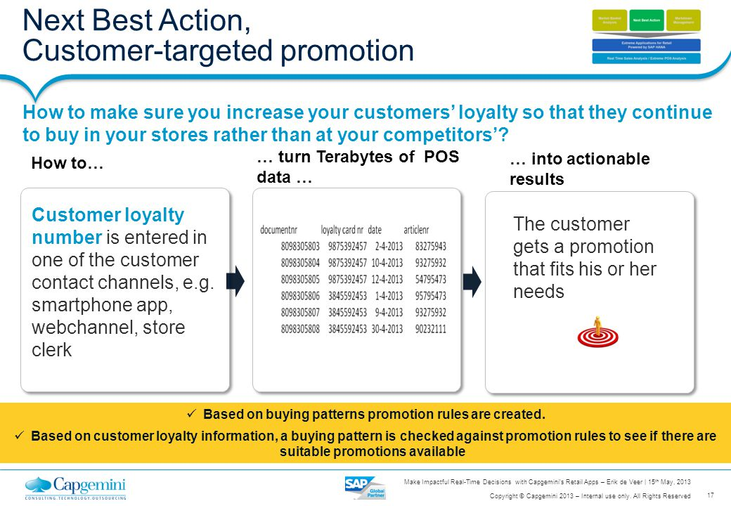 Next Best Action, Customer-targeted promotion