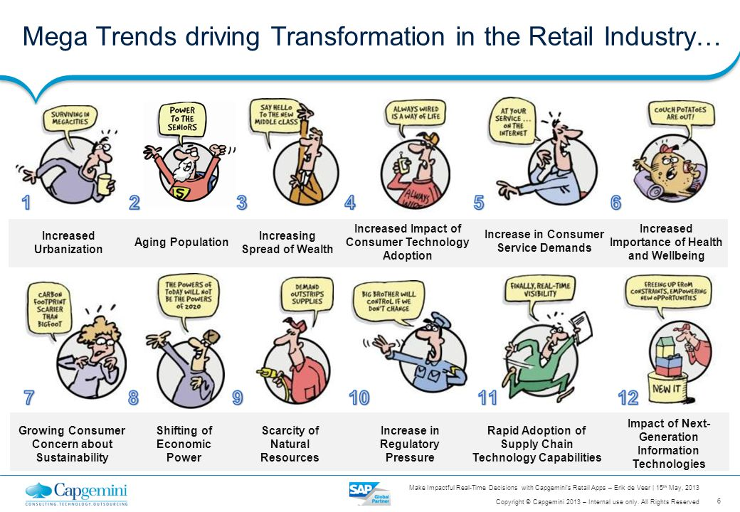 Mega Trends driving Transformation in the Retail Industry…