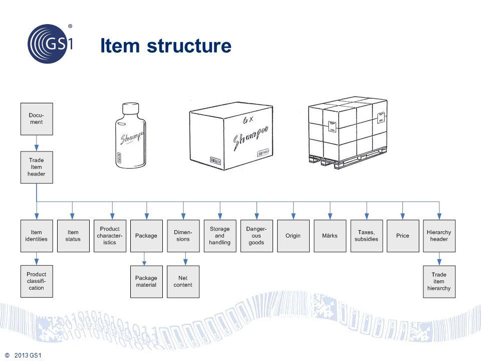 Item structure