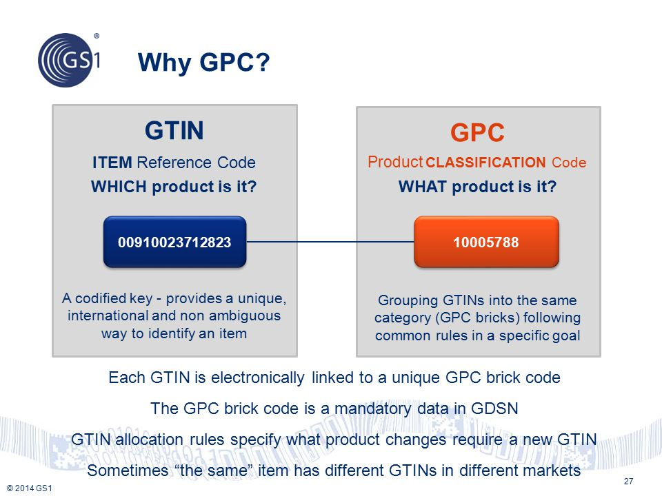 Why GPC GTIN GPC ITEM Reference Code WHICH product is it