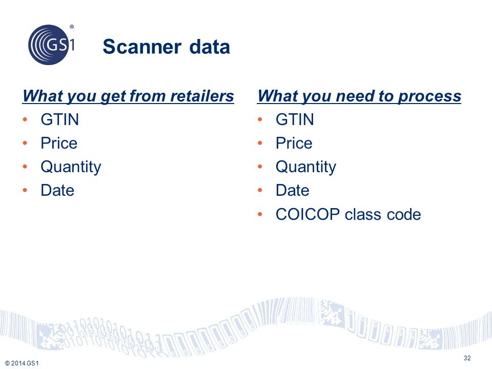 Scanner data What you get from retailers GTIN Price Quantity Date