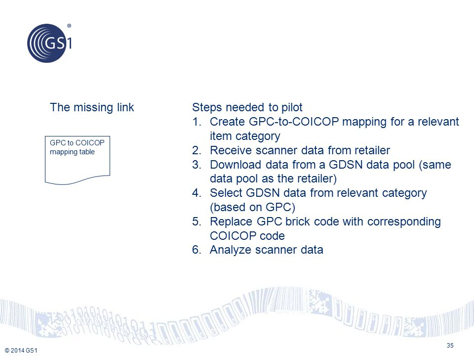 Create GPC-to-COICOP mapping for a relevant item category