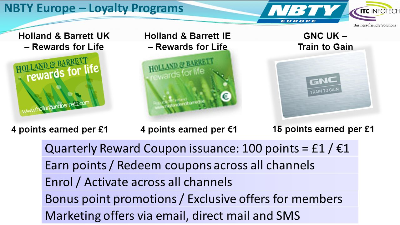NBTY Europe – Loyalty Programs