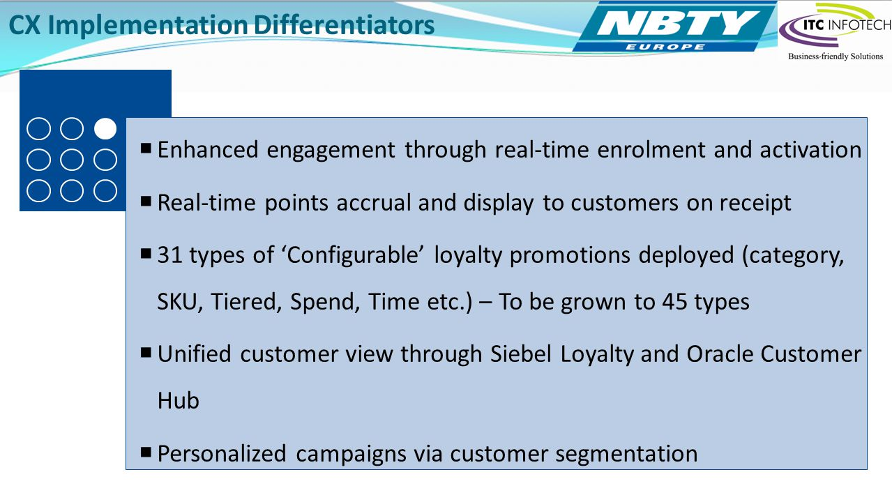 CX Implementation Differentiators