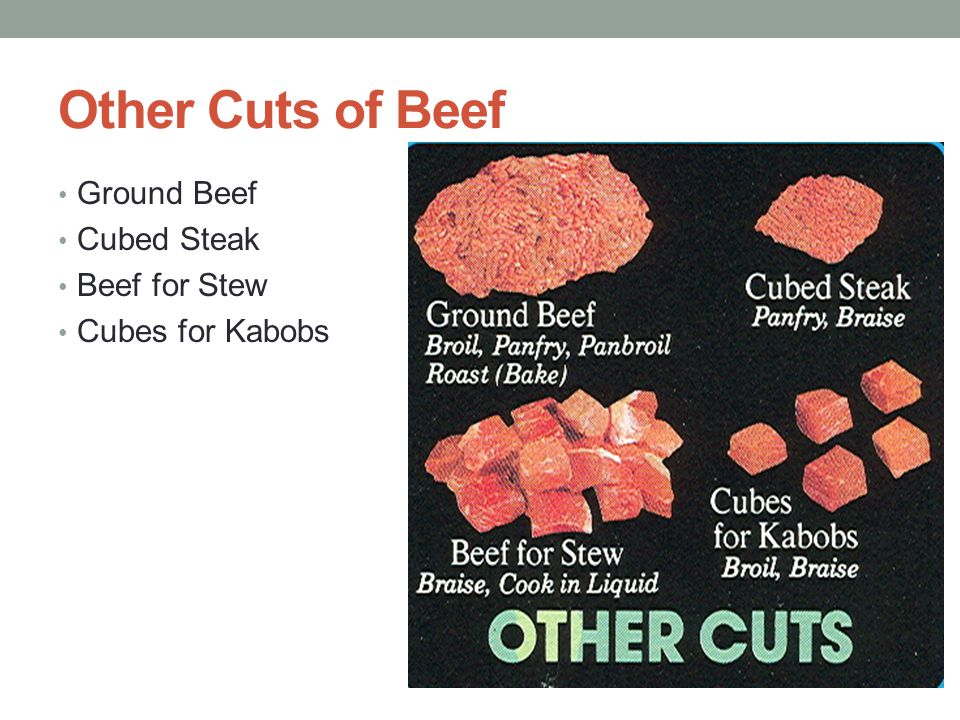 Other Cuts of Beef Ground Beef Cubed Steak Beef for Stew