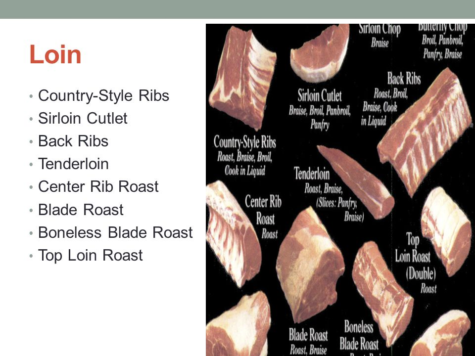 Loin Country-Style Ribs Sirloin Cutlet Back Ribs Tenderloin