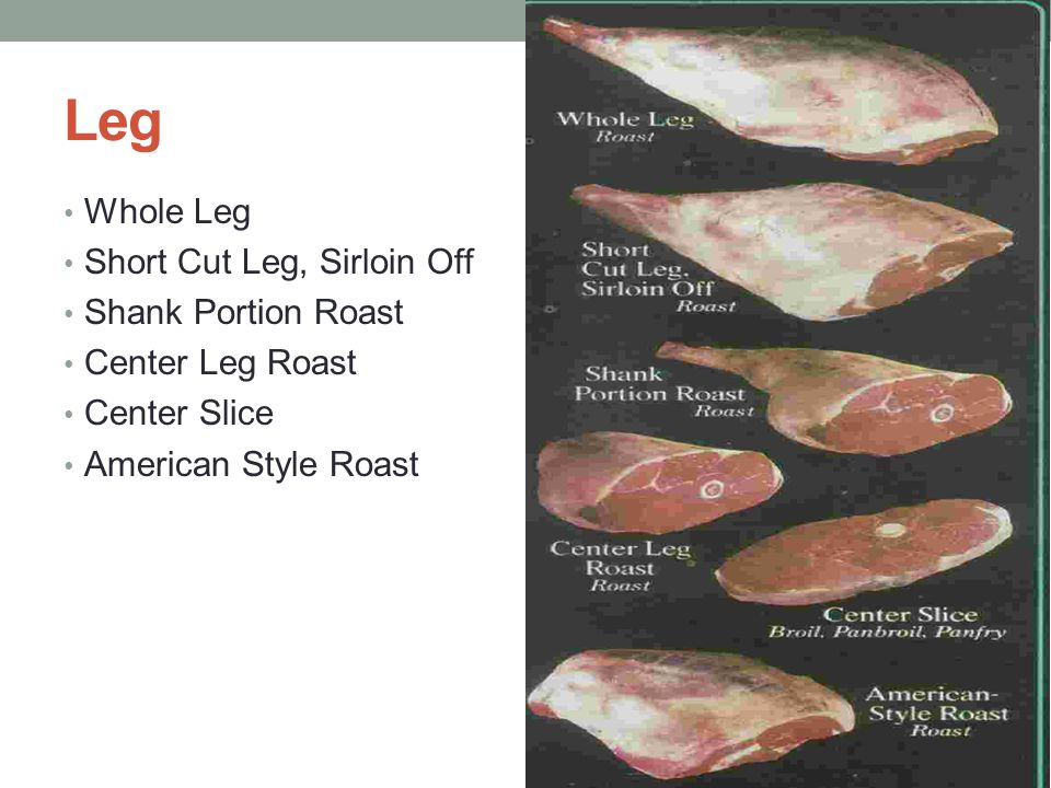 Leg Whole Leg Short Cut Leg, Sirloin Off Shank Portion Roast