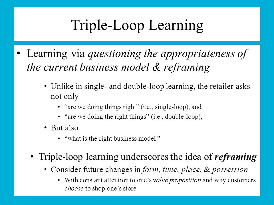 Triple-Loop Learning Learning via questioning the appropriateness of the current business model & reframing.