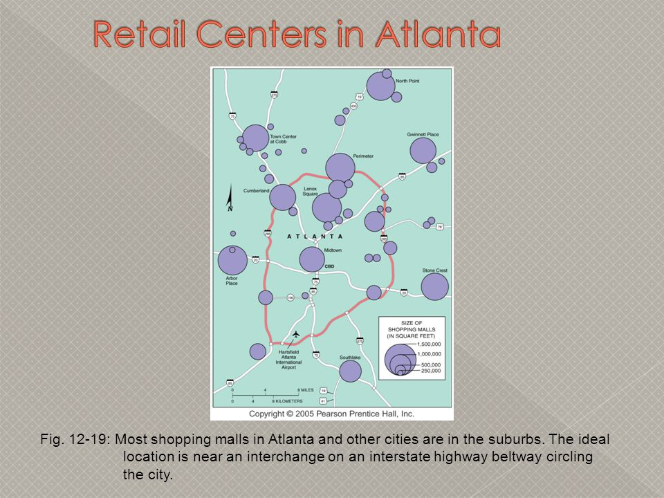 Retail Centers in Atlanta