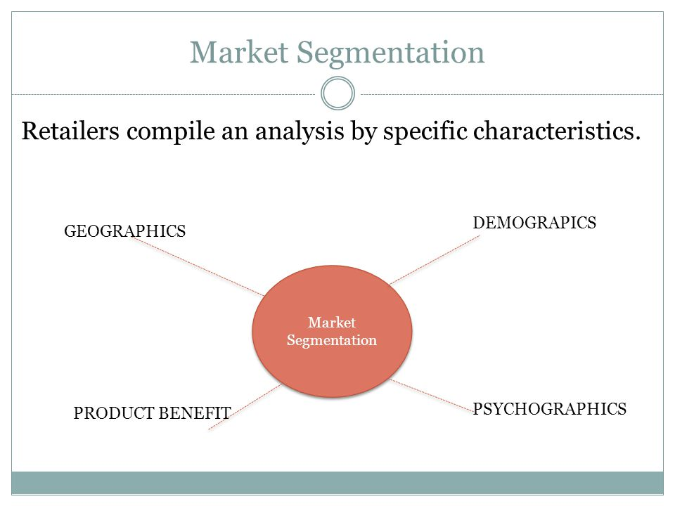 Market Segmentation Retailers compile an analysis by specific characteristics. DEMOGRAPICS. GEOGRAPHICS.