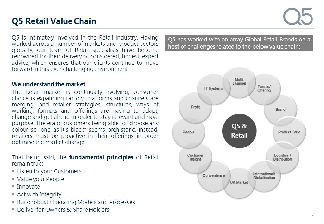Q5 Retail Value Chain