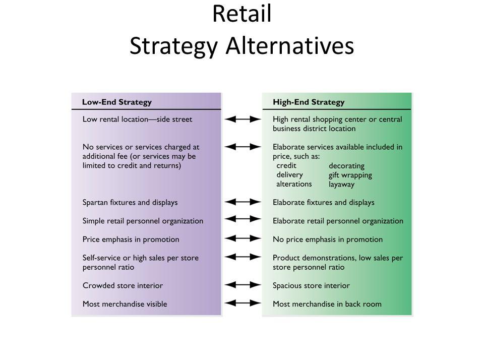 Retail Strategy Alternatives