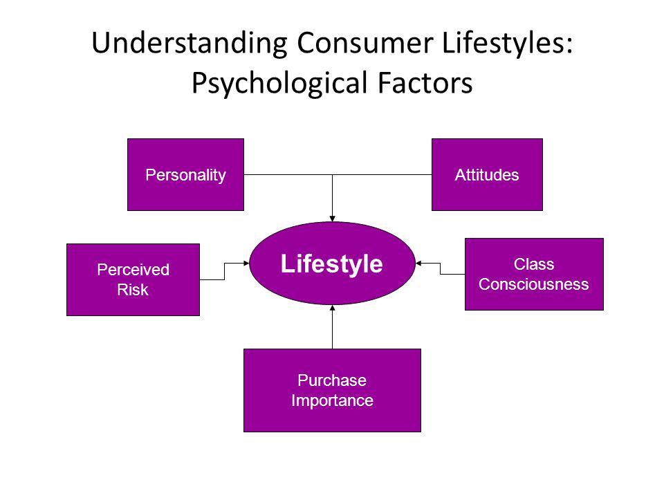 Understanding Consumer Lifestyles: Psychological Factors