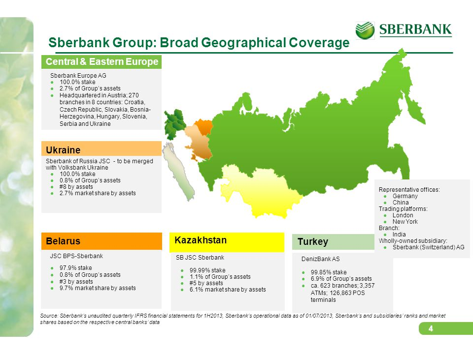 Sberbank Group: Broad Geographical Coverage