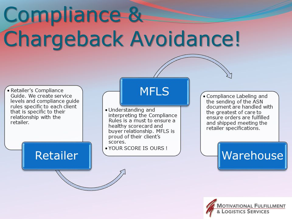 Compliance & Chargeback Avoidance!