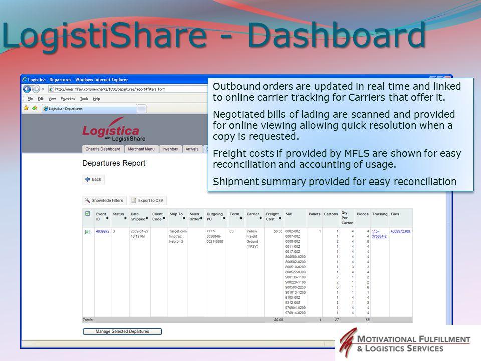 LogistiShare - Dashboard