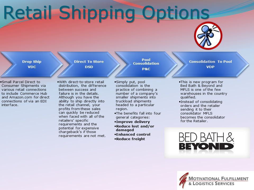 Retail Shipping Options