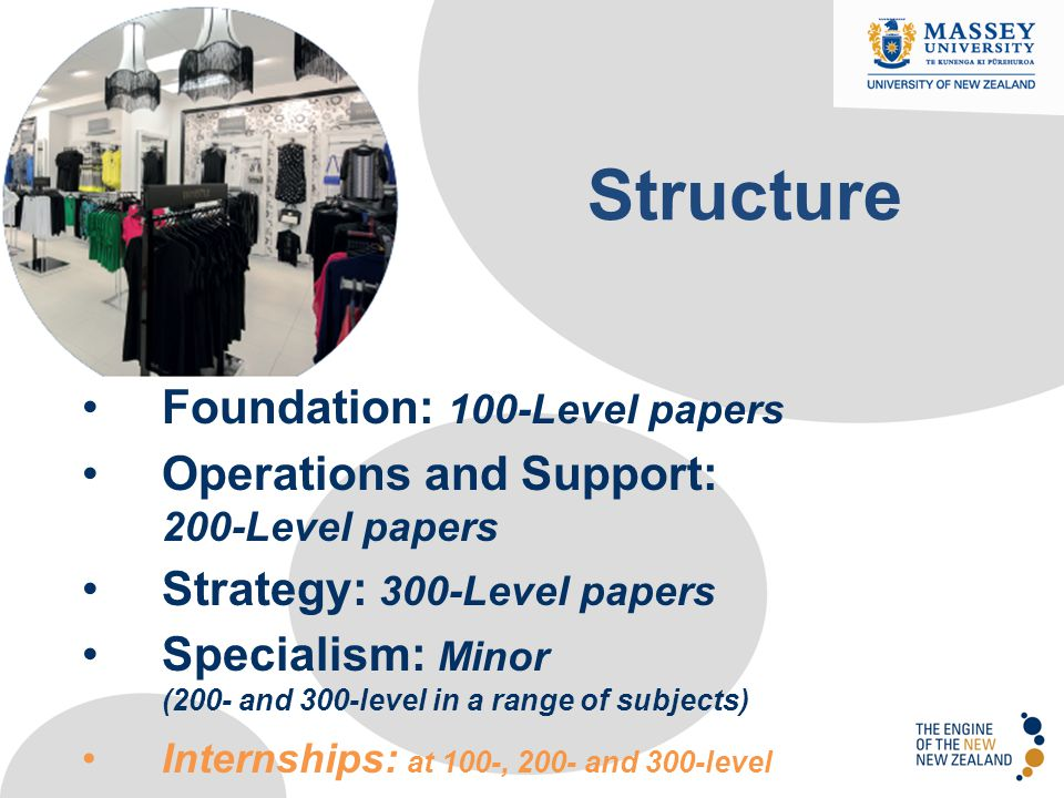 Structure Foundation: 100-Level papers
