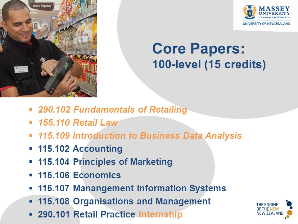 Core Papers: 100-level (15 credits) 290.102 Fundamentals of Retailing
