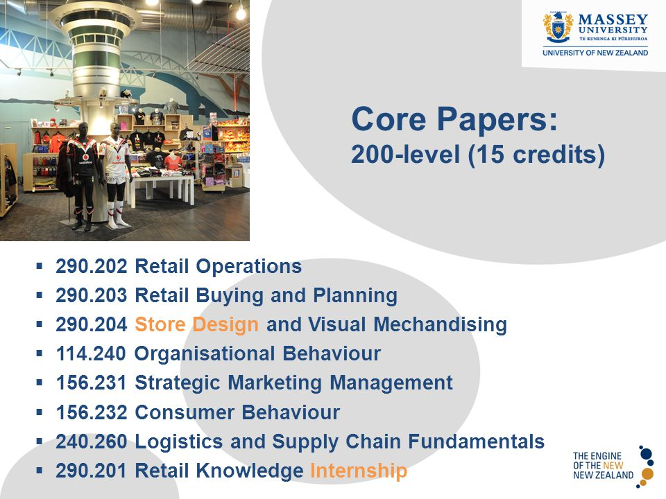 Core Papers: 200-level (15 credits) 290.202 Retail Operations
