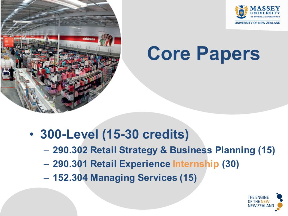 Core Papers 300-Level (15-30 credits)