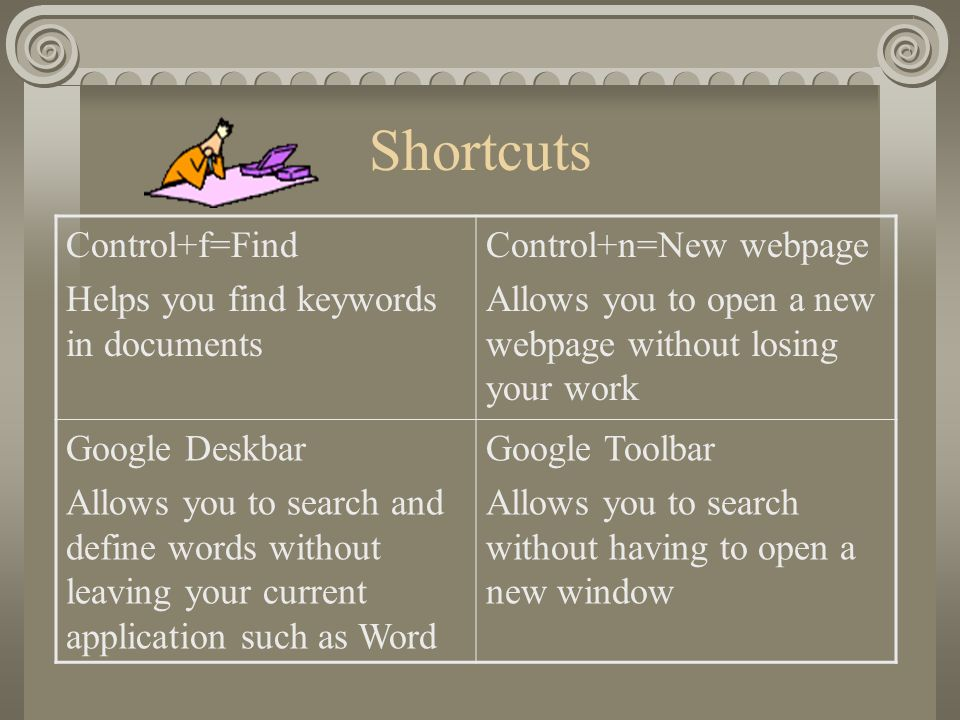 Shortcuts Control+f=Find Helps you find keywords in documents