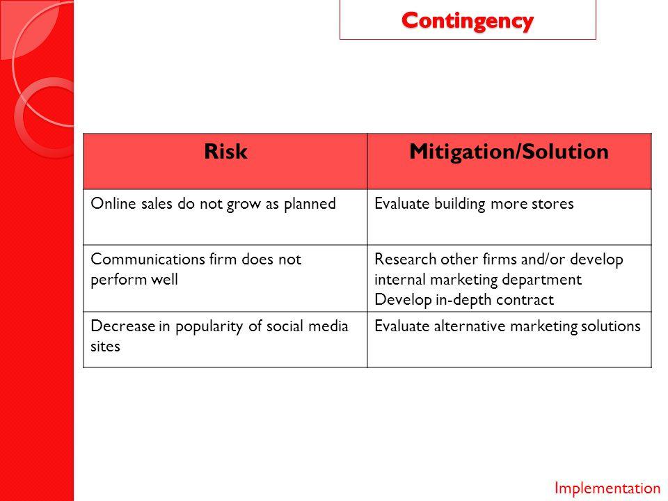 Contingency Risk Mitigation/Solution