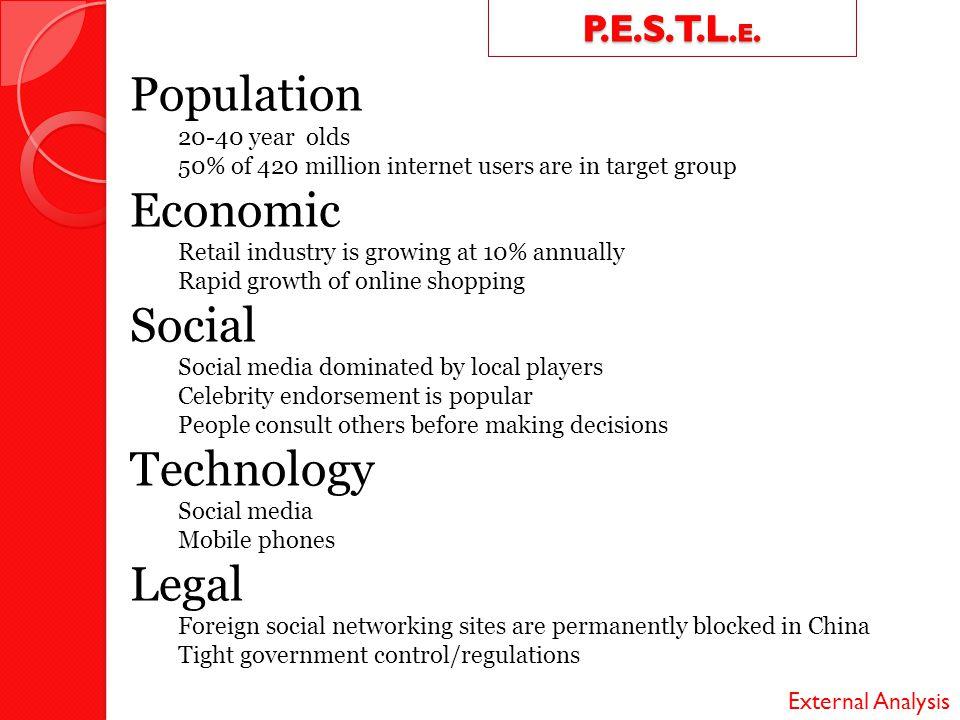 Population Economic Social Technology Legal P.E.S.T.L.E.