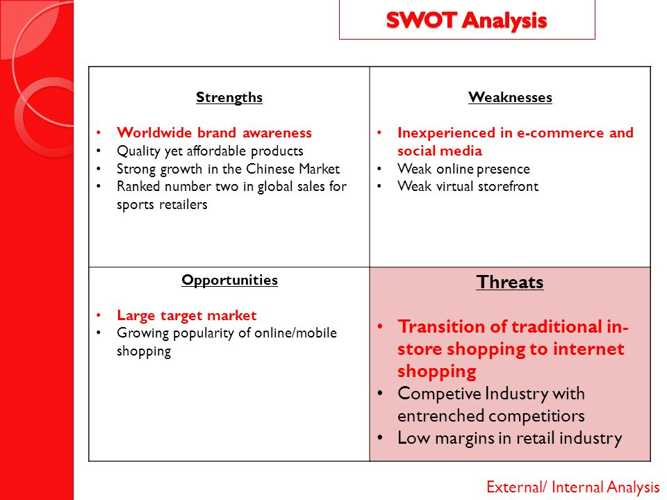 nandos swot analysis essay Swot analysis (or swot matrix) is a strategic planning technique used to help a person or organization identify strengths, weaknesses, opportunities.