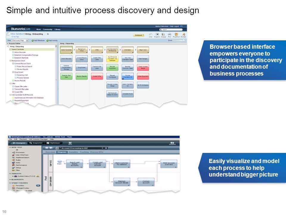 Simple and intuitive process discovery and design
