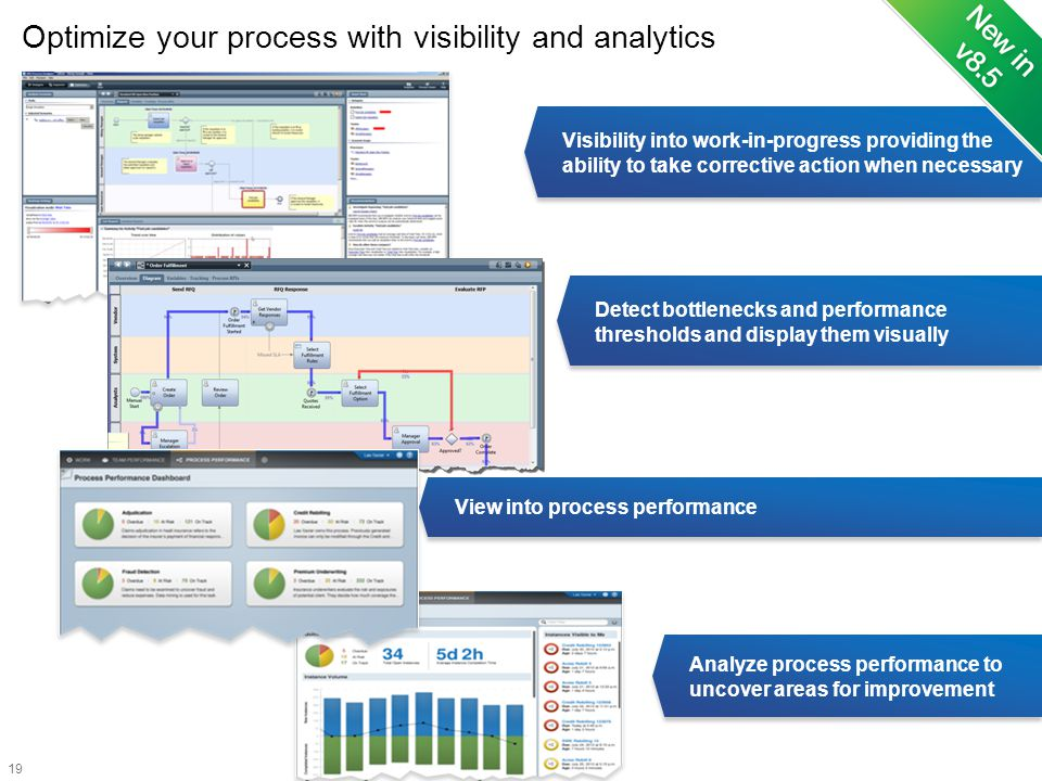 Optimize your process with visibility and analytics