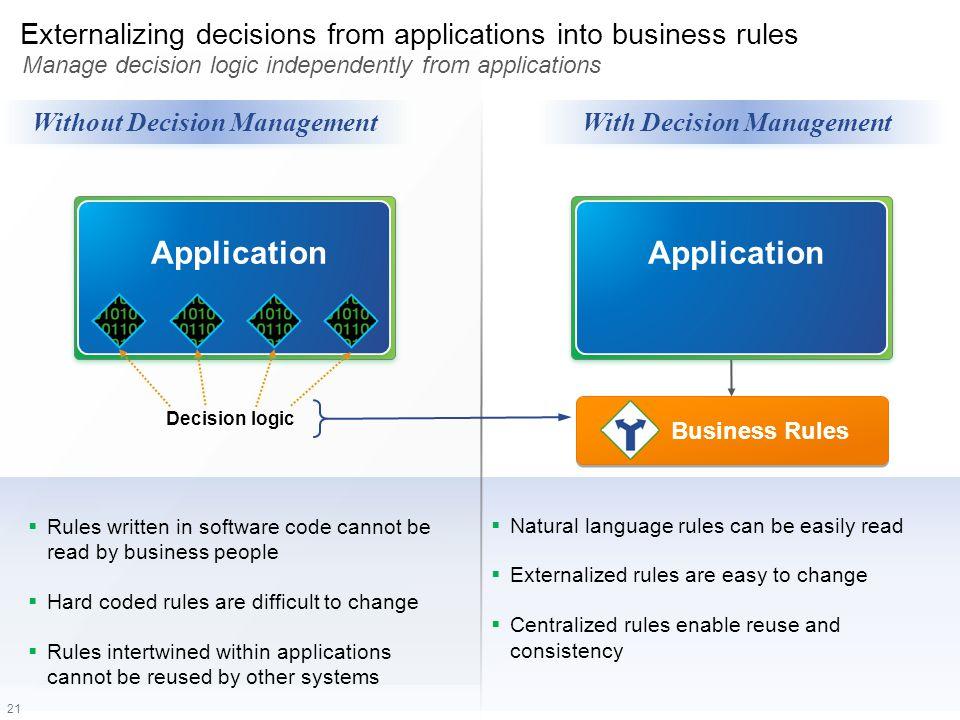 Without Decision Management With Decision Management