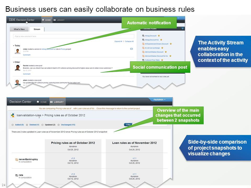 Business users can easily collaborate on business rules