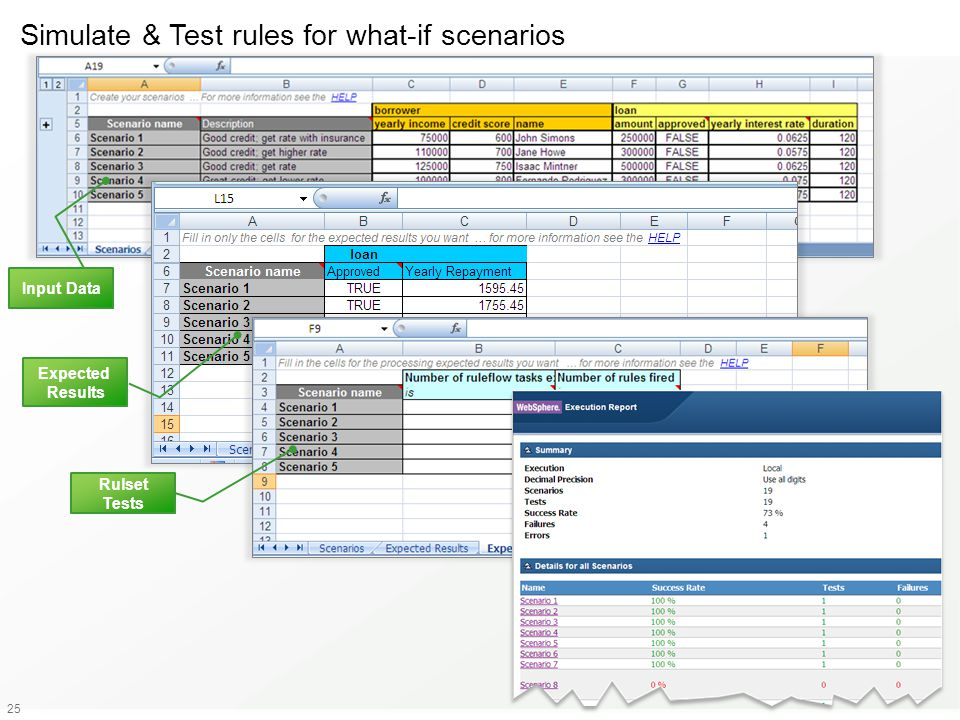 Simulate & Test rules for what-if scenarios