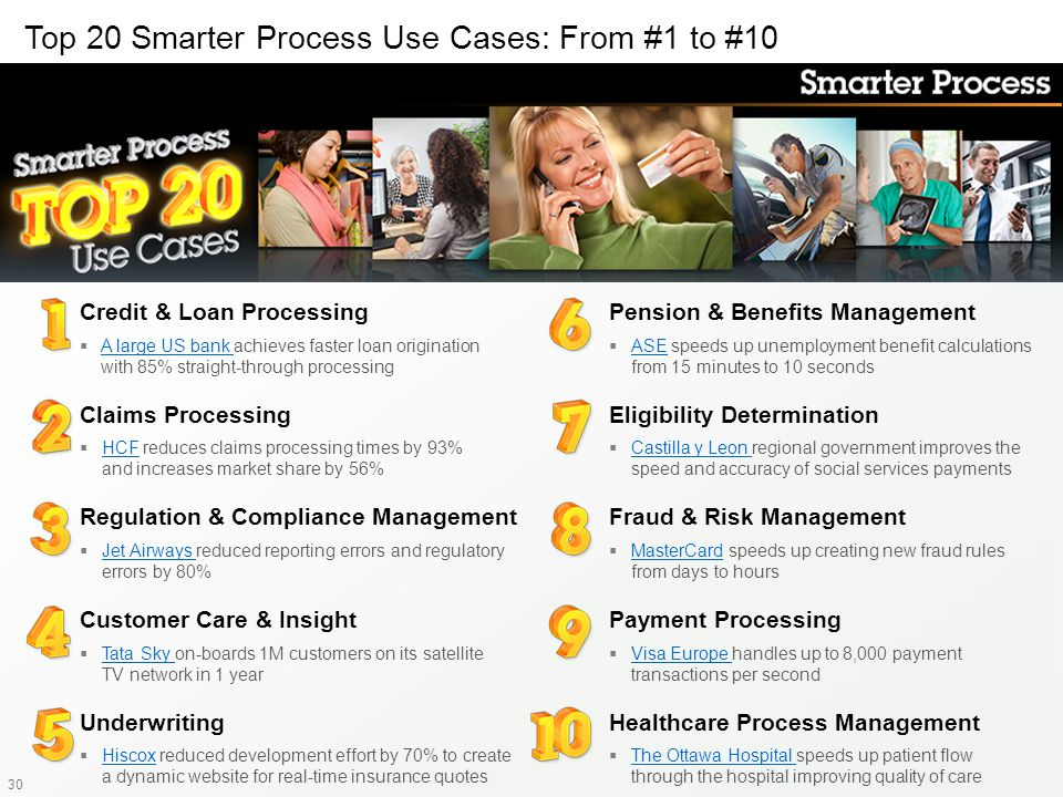 Top 20 1-10 Top 20 Smarter Process Use Cases: From #1 to #10