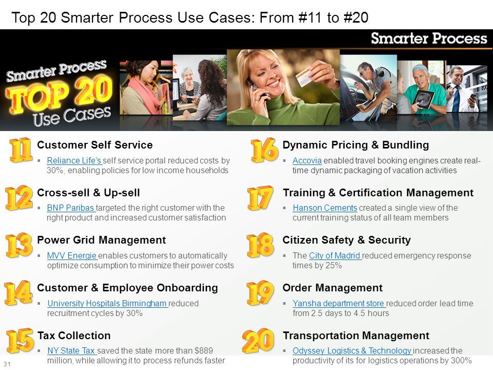 Top 20 11-20 Top 20 Smarter Process Use Cases: From #11 to #20