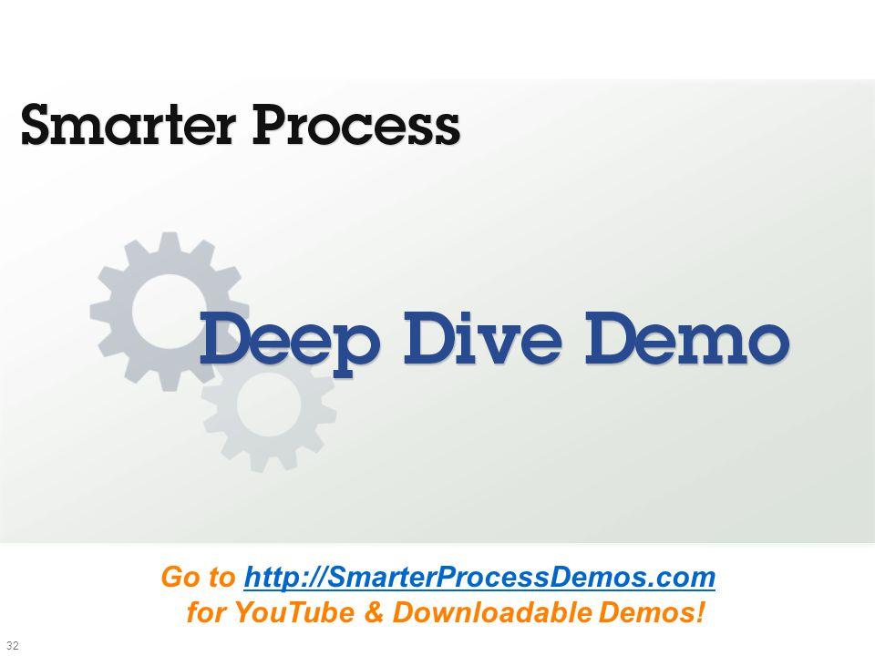 Go to http://SmarterProcessDemos.com for YouTube & Downloadable Demos!