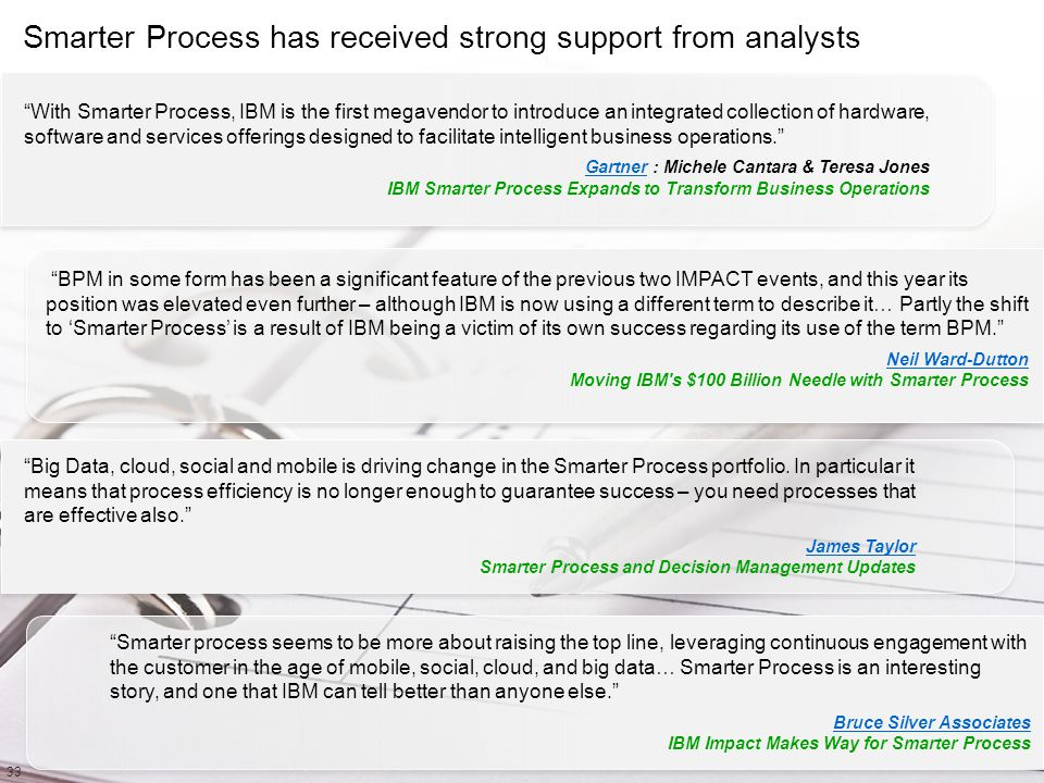 Smarter Process has received strong support from analysts