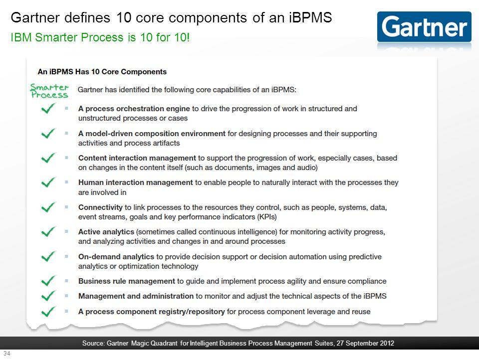 Gartner defines 10 core components of an iBPMS
