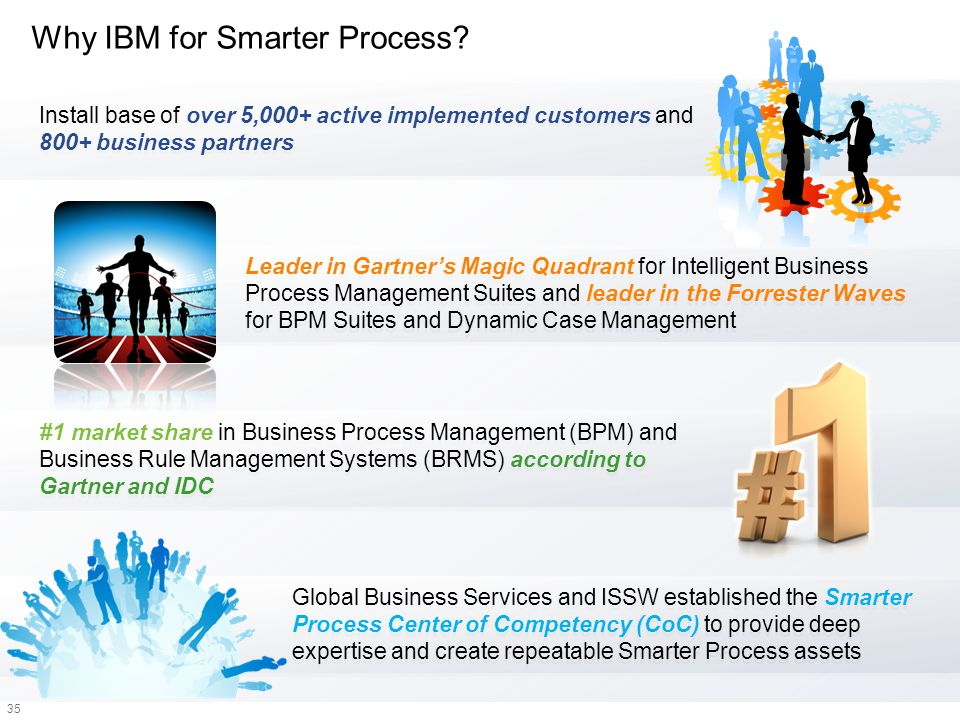 Why IBM for Smarter Process