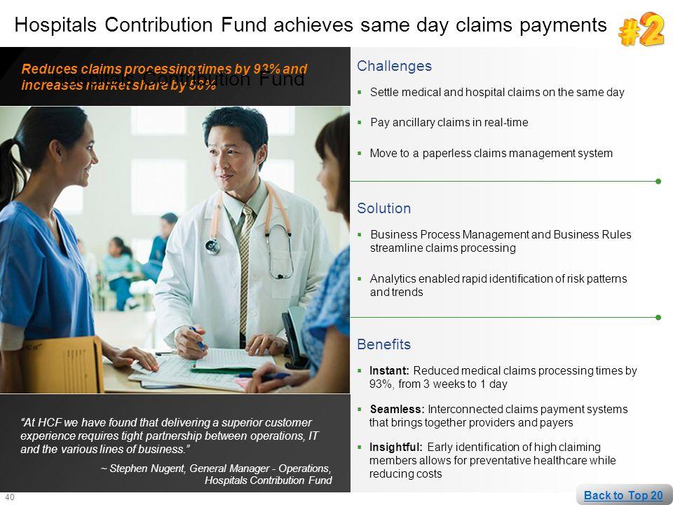 Hospitals Contribution Fund