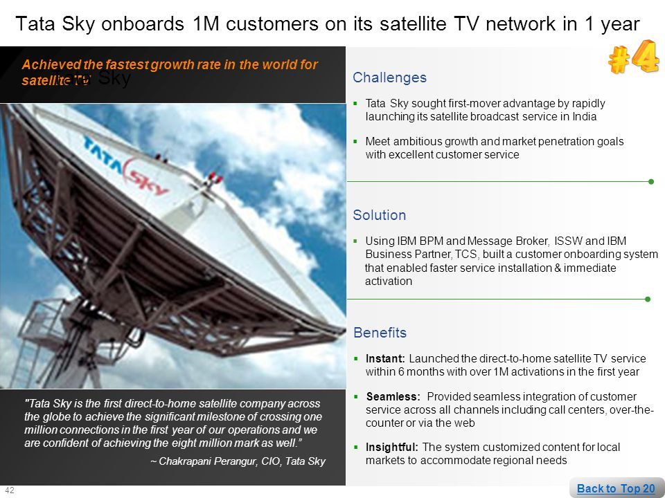 Tata Sky onboards 1M customers on its satellite TV network in 1 year