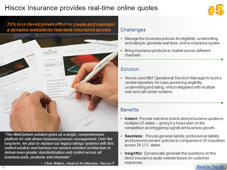 Hiscox Insurance provides real-time online quotes Hiscox Insurance