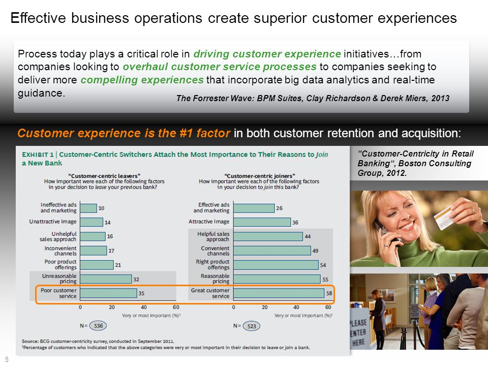 Effective business operations create superior customer experiences